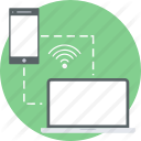 transfer files between PC and ANDROID using Wi-Fi